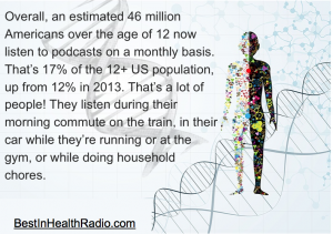 Podcasts Produced on BestInHealthRadio.com