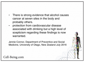 Alcohol causes cancer Best in Health Radio